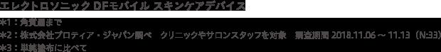 エレクトロソニック DFモバイル スキンケアデバイス*1:角質層まで*2:株式会社プロティア・ジャパン調べ クリニックやサロンスタッフを対象 調査期間2018.11.06~11.13(N:33)*3:単純塗布に比べて